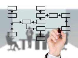 Enterprise Content Services